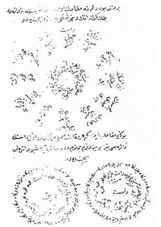 Схемы показывающие структуру мугамов