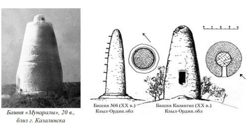 Башня Мунаралы