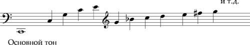 Обертоновый звукоряд – основной звук и его призвуки.